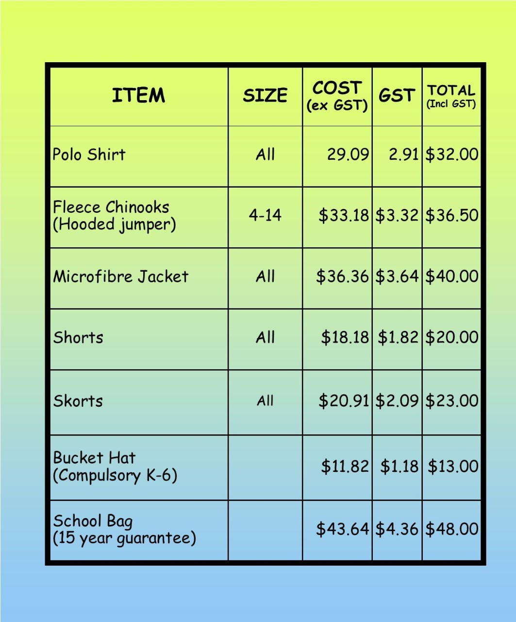 uniform prices